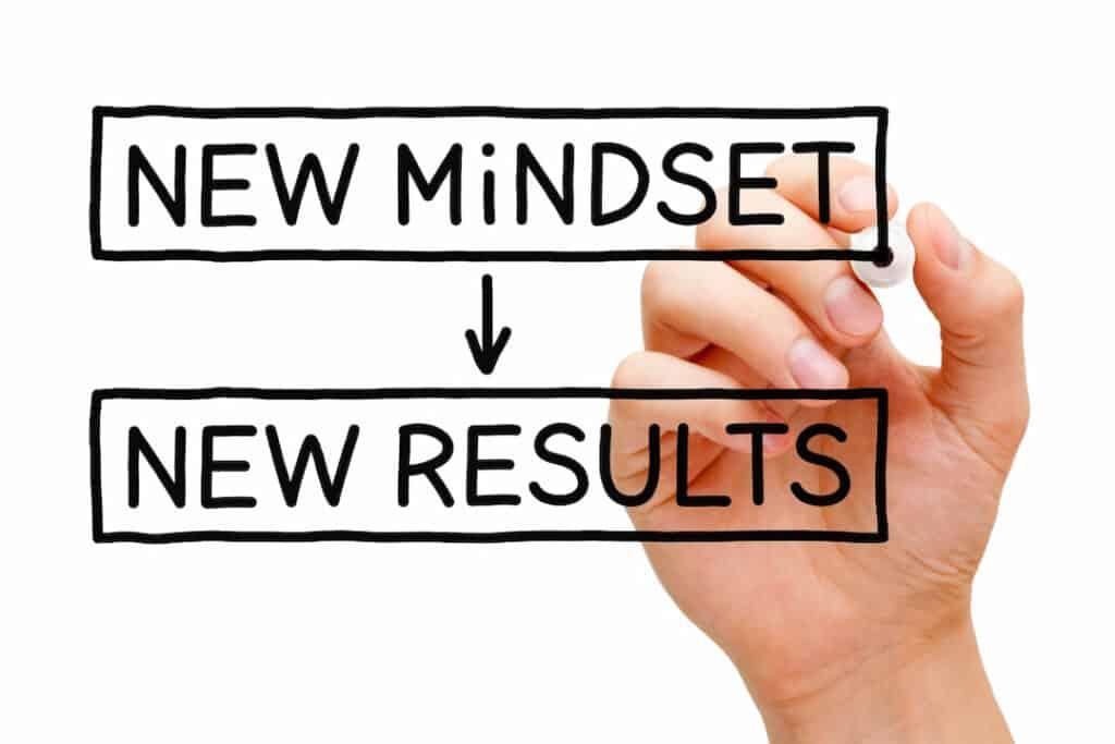 New Mindset - New Results concept formula